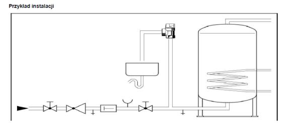 Membranowy zawór bezpieczeństwa do zamkniętych instalacji c.w.u. SM150 HONEYWELL