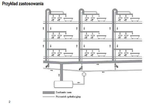 Zawór równoważący w cyrkulacji cwu V1810 Alwa-Kombi-4 HONEYWELL