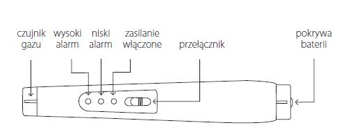 Detektor obecności gazów łatwopalnych ZPFL1 HONEYWELL