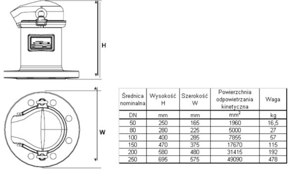 Zawór odpowietrzająco-napowietrzający, z podwyższoną pow. kinetyczną DAV-MH HONEYWELL
