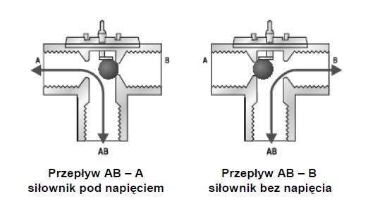 Zawór dzielący 3-drogowy V4044F HONEYWELL