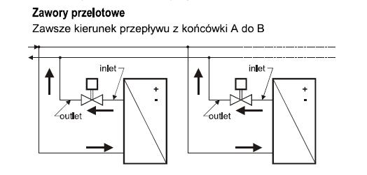 Zawór regulacyjny przelotowy V5832B HONEYWELL (PN16, DN25-40)