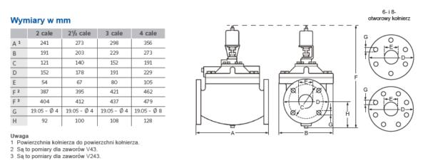 Zawory wodne regulowane ciśnieniowo V43 V243 PENN