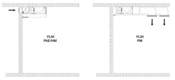 Klimakonwektory do zabudowy YLIH i YLIH/AF YORK